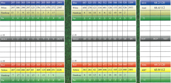 Scorecard and course layout for Lake Kezar Country Club golf course in Lovell, ME